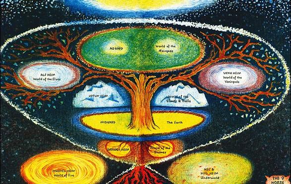 nordijska mitologija Devet svetova Igdrasila